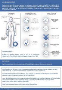 Koronavirus-splošna navodila
